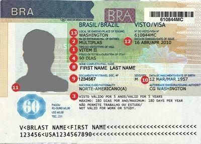Brazil Visa example