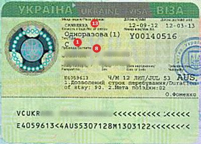 Ukraine Visa Example